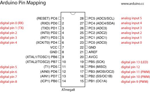Arduino-To-Atmega8-Pins.png